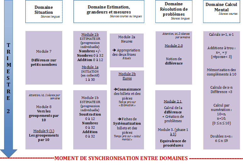 vision synoptique3.2