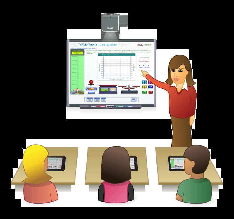 En quoi le tableau num rique interactif est il un outil d enseignement et ou un outil d - Dessin interactif ...